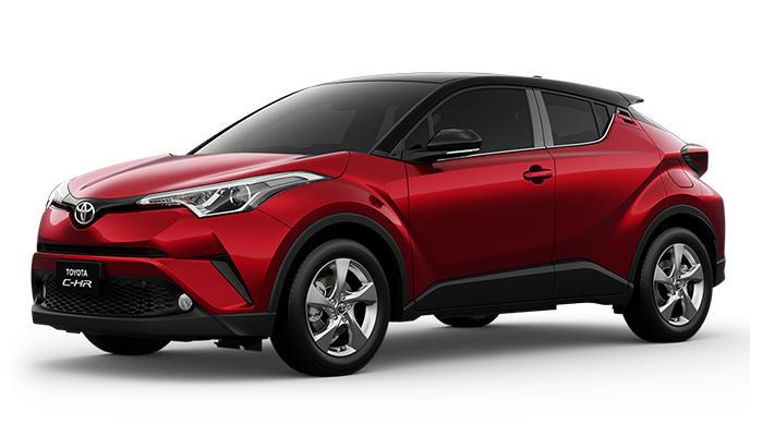 Harga Toyota CHR Magelang